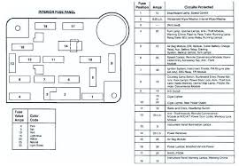 charger fuse diagram dodge charger fuse box layout panel diagram rt charger fuse diagram dodge charger fuse box diagram simp wiring diagram schema for excelnt fuse box charger fuse diagram dodge
