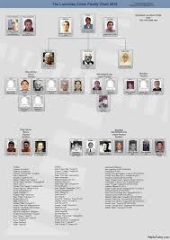 43 Best Mob Stuff Images Mafia Gangster Real Gangster Mafia