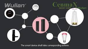 CenmaX by Wulian Akıllı Ev Sistemleri / Animasyonlu Anlatım - YouTube