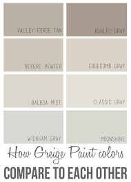 Benjamin Moore Light Pewter Vs Classic Gray The Perfect Wall Color How Greige Colors Compare To Each