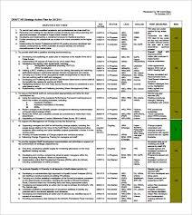 sample hr action plan hr s business involvement strategic hr action plan ppt hr diy home plans database