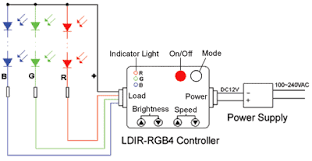 rgb led controller with wireless ir remote dynamic color Rgb Light Wiring Diagram typical wiring schematic Computer RGB Wiring-Diagram