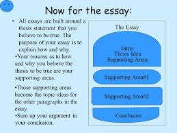 the building blocks of writing ppt video online now for the essay all essays are built around a thesis statement that you believe