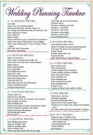Wedding Coordinator Checklist Wedding Planner Diy Wedding Planner Checklist