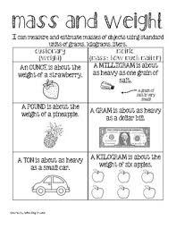 Grams Kilograms Anchor Chart Worksheets Teaching Resources