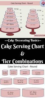 Wedding Cake Tier Size Chart Cake Serving Chart Guide Popular Tier Combinations Veena