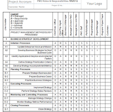 pmo implementation templates project roles and responsibilities matrix templates pmo responsibilities