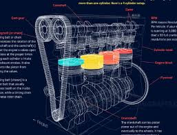 similiar 8 cylinder engine animation keywords stroke engine diagram likewise micro steam turbine in addition offer