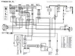 harley davidson gas golf cart wiring diagram reference beautiful harley davidson gas golf cart wiring diagram reference beautiful wiring diagrams for yamaha golf carts