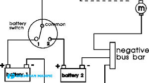 installing a second battery in boat youtube simple rv disconnect Typical RV Wiring Diagram at Wiring Diagram For Rv Battery Cutoff Switch