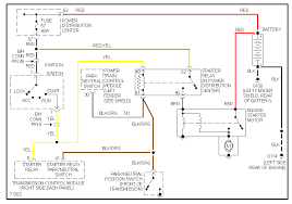 dodge caravan remote starter a diagram for the wiring under the hood charging system