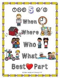 The 5 Ws Of Writing Anchor Chart