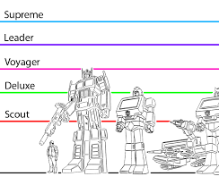 Transformers G1 Scale Chart Introductory The Definitive Sunbow Scale Chart