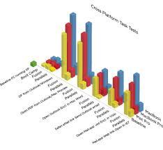 Comparison Of Vmware Fusion And Parallels Desktop Wikipedia