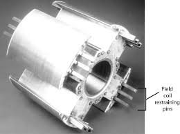 four pole salient pole synchronous motor rotor without field windings