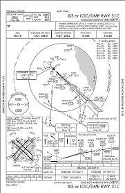 Aeronautical Chart Revolvy