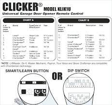 Prototypical Chamberlain Remote Compatibility Chamberlain