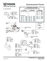 moen monticello faucet repair moen monticello faucet parts diagram moen monticello faucet repair