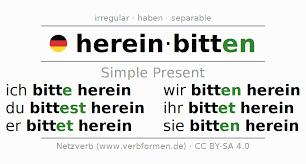 translation definition exercises