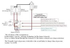 ford starter solenoid wiring diagram awesome ford 8n starter ford starter solenoid wiring diagram awesome ford 8n starter solenoid wiring diagram tractor f250 distributor gallery