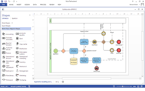How To Create A Ms Visio Business Process Diagram Process