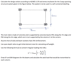 Structural Design Formulas Calculate The Design Actions According To As Nzs 1