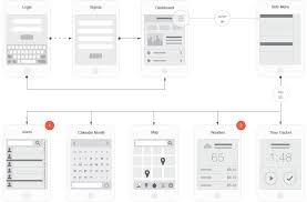 Mobile App Visual Flowchart Illustrator Template 35