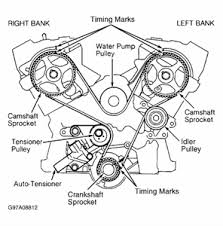 2009 chrysler sebring belt diagram fixya timing belt diagram for a 09 chrysler sebring