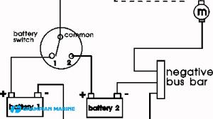 marine dual battery wiring diagram wiring diagram Two Battery Wiring Diagram marine dual battery wiring diagram and maxresdefault jpg two battery wiring diagram 12 volt