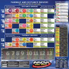 Vibram Disc Chart 73 Reasonable Disc Golf Numbers Chart