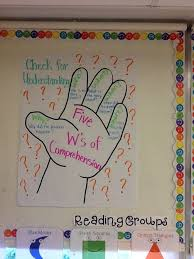 5 W S Anchor Chart Checking For Understanding And 5 Ws Chart Anchor Charts