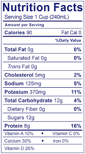 fat free milk nutrition facts