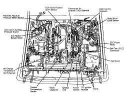 1994 f150 4 9 engine diagram wiring diagram operations 1994 ford e250 4 9 engine diagram wiring diagram mega 1994 f150 4 9 engine diagram