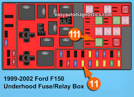 part 3 how to test the alternator 1997 2002 4 6l ford f150 location of the alternator battery output fuse 1999 2002 f150