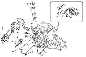 similiar 2004 saturn vue transmission repair keywords 2004 saturn vue transmission diagram 2004 engine image for user