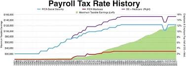 New York State Tax Chart 2015 New York State Income Tax Tables 2015 International Students