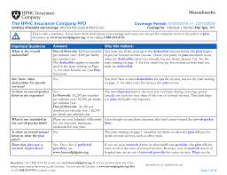 Hospice Benefit Period Chart The Hphc Insurance Company Ppo Massachusetts Coverage Period