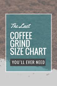 The Last Coffee Grind Size Chart Youll Ever Need Coffee