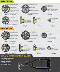 7 round trailer plug diagram to 4 wire flat wiring diagram expert