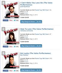 Itunes Top 100 Chart The Voice The Voice Season 6 Top 8 Itunes Chart Update Whatilike