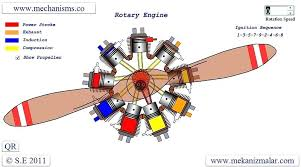 radial aircraft engine diagram schematic car wiring diagrams full size of radial aircraft engine diagram wiring portal o diagrams rotary large com drawings airplane