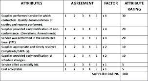 Vendor Selection Scorecard Template