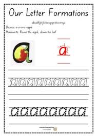 Practice building cvc words (consonant, vowel, consonant) by spinning the wheels to get your beginning sound and ending. Read Write Inc Inspired Letter Formation Cards By Mrswrightlovesteaching
