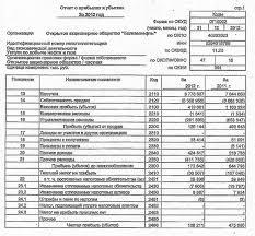 Отчет по преддипломнойпрактике на предприятии ОАО Белкамнефть Отчет о прибылях и убытках ОАО Белкамнефть за 2010 2012 года