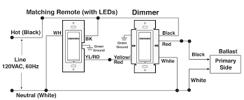 lutron 3 way dimmer switch wiring diagram wiring diagram ripping 3 way dimmer switch on both ends lutron 3 way dimmer switch wiring diagram wiring diagram ripping pertaining to 4 way switch with