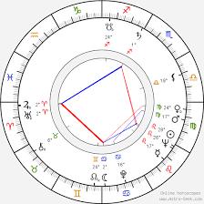 Irina Skobtseva Irina Skobceva Birth Chart Horoscope Date