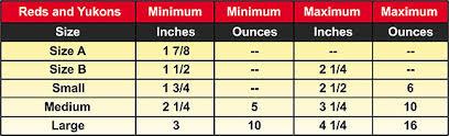 Potato Size Chart 20 20 Produce Potatoes