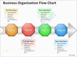 Ppt Flowchart Template New Powerpoint Flowchart Template Free Best Sample Excellent