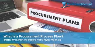 What Is A Procurement Process Flow Purchasecontrol Software