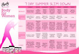 Healthy Diet Chart For Weight Loss Weight Loss Diet Plans Weight Loss Meal Plans List Deluxe